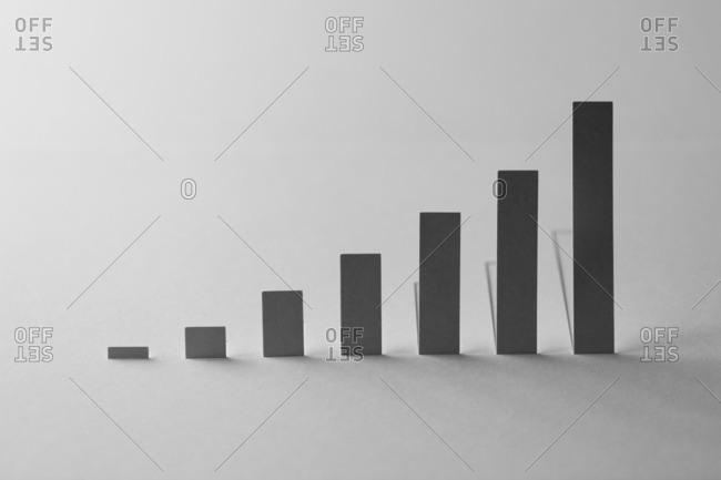 An increasing bar chart
