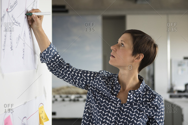 Businesswoman in office working on mind map