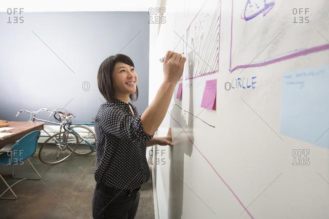 Asian businesswoman writing on whiteboard