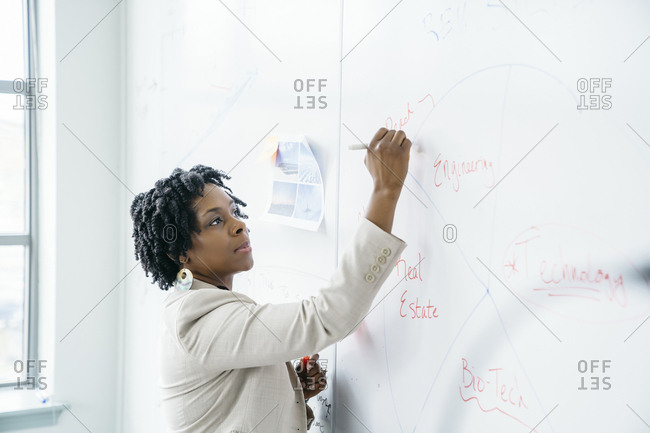 Side view of confident businesswoman writing on whiteboard in office