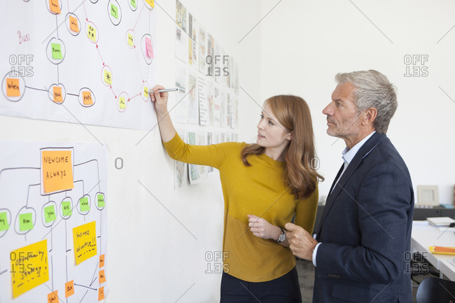 Businessman and coworker in office discussing organization chart