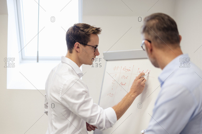 Two businessmen discussing at flip chart in office