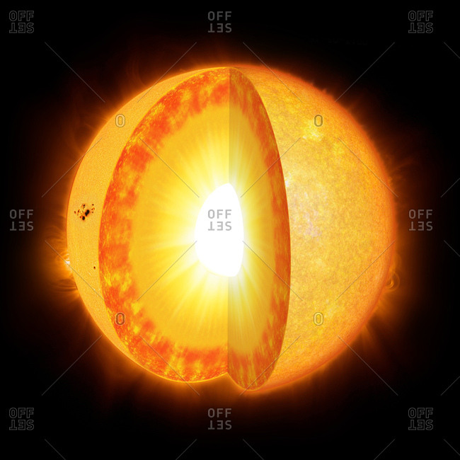 Diagram showing the interior of the Sun. The solar interior is composed of a core (central 30%), a radiative zone outside this, and finally a convective layer occupying the outermost 30% or so. Solar astronomers, using a branch of astronomy called helioseismology, have established that the Sun vibrates in several different modes, somewhat like the skin of a drum.