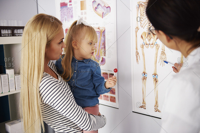 Doctor explaing anatomic diagram to mother with girl in medical practice