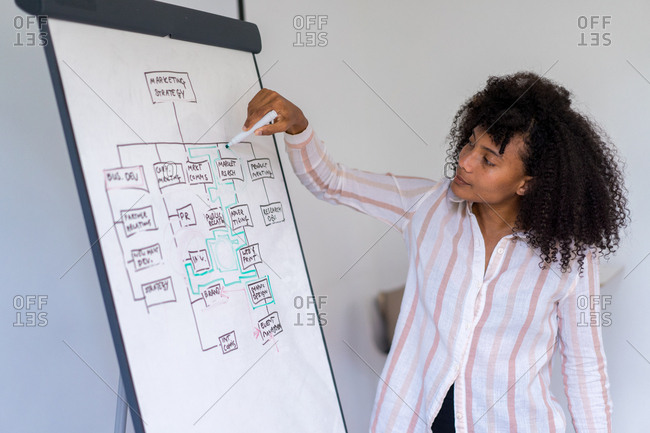 Woman giving presentation in office