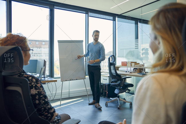Man leading a presentation at flip chart in office