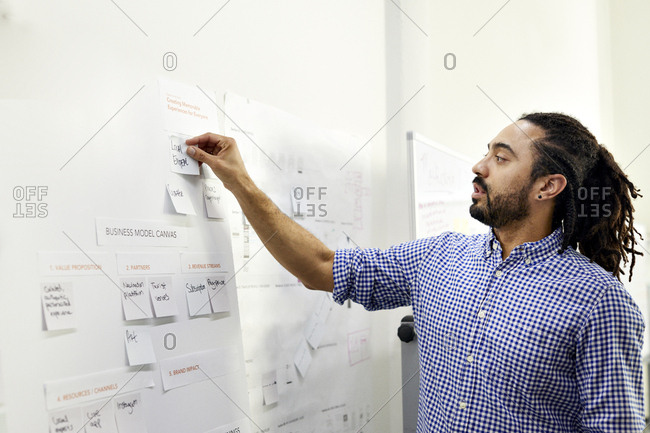 Businessman sticking adhesive notes on wall in office