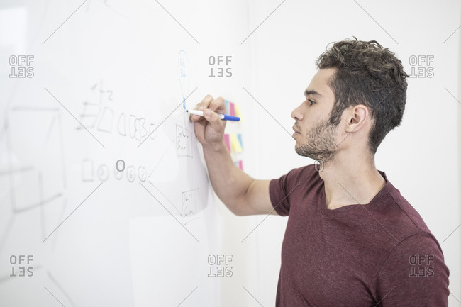 Man giving a presentation on a whiteboard