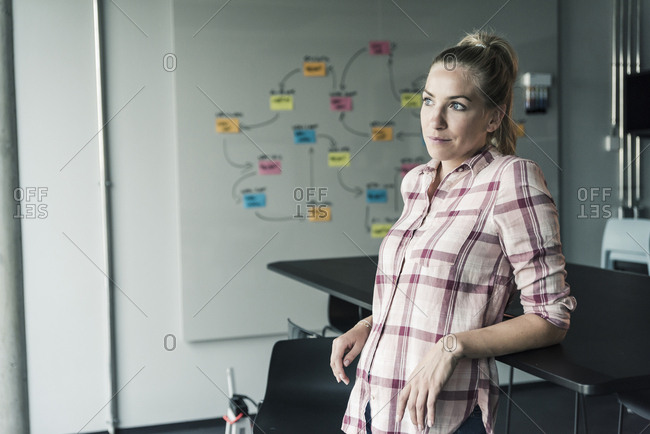 Casual businesswoman in office with mind map in background
