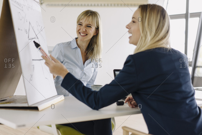 Two young businesswomen working with flip chart in office