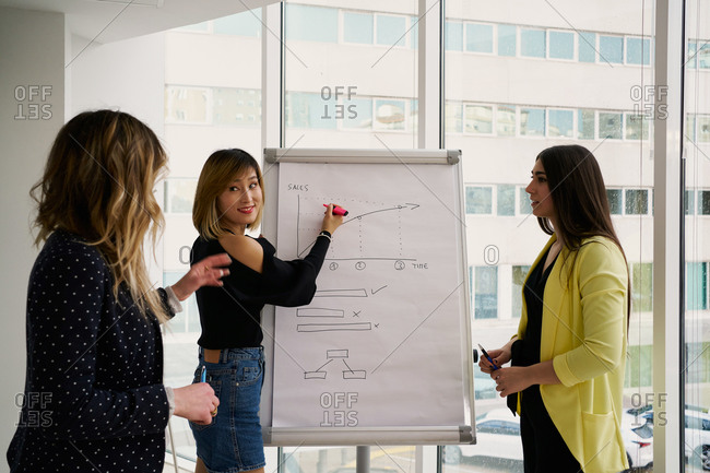 Group of smart multiracial female colleagues in casual clothes standing near flip chart and discussing business strategy while working together in contemporary light office room