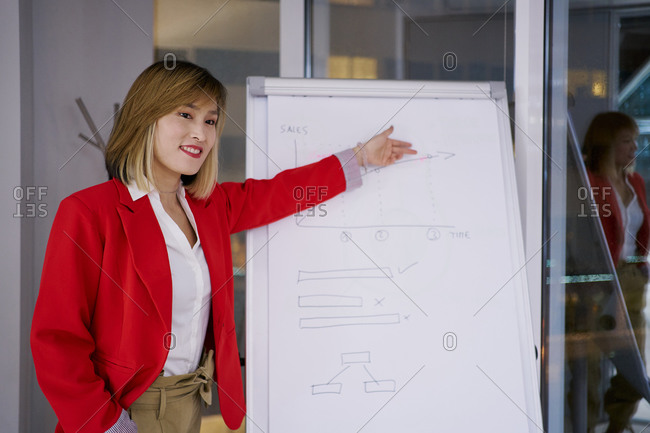 Confident Asian executive manager in formal red jacket standing near whiteboard and talking about business strategy during meeting in workplace