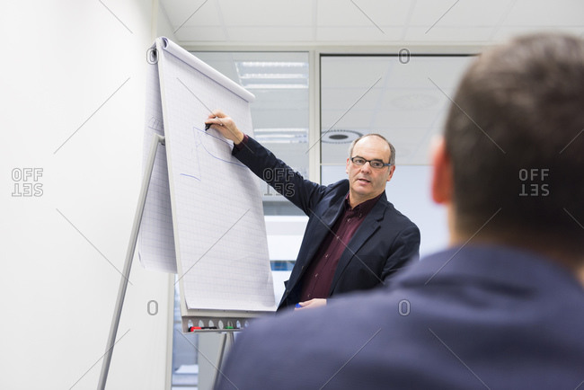 Businessmen brainstorming at flipchart in office