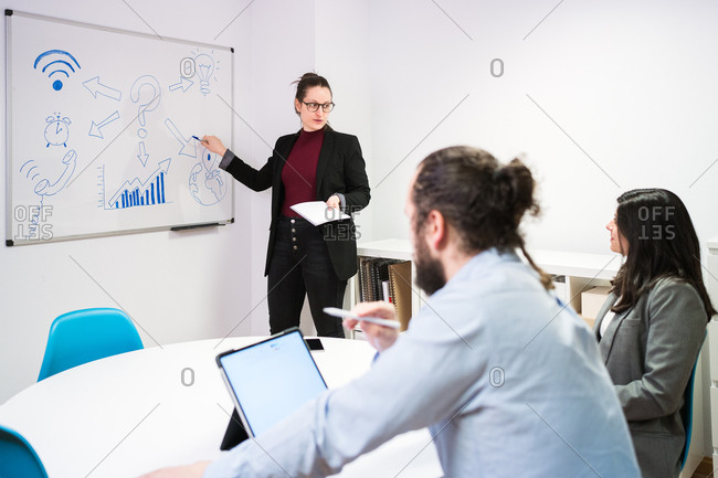 Young female manager standing near whiteboard and explaining marketing strategy of business project to focused colleagues during presentation in contemporary coworking room