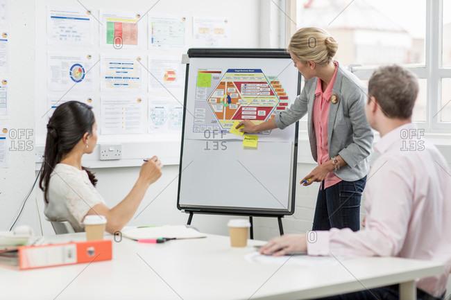 Business people looking at diagram in meeting room