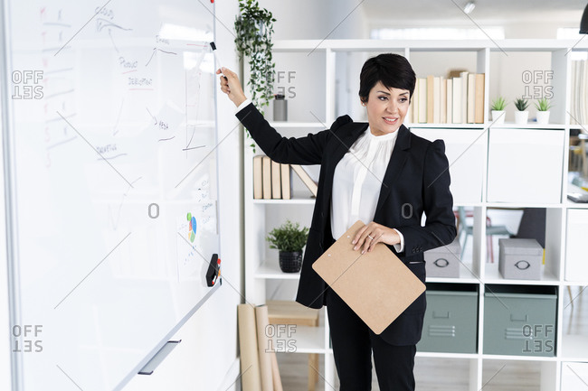 Businesswoman during office presentation in front of whiteboard