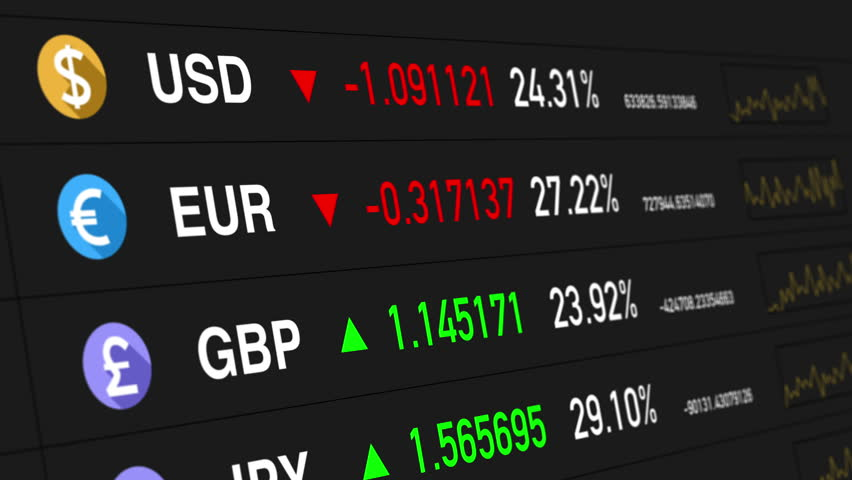 Currencies comparison, currencies going up and down. Dollar, EUR, Pound Yen, Franc,