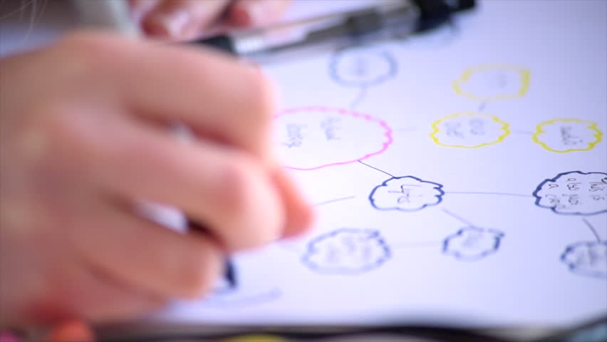 A close up pull focus shot of a student using a mind map to revise. Royalty-Free Stock Footage #1011716306