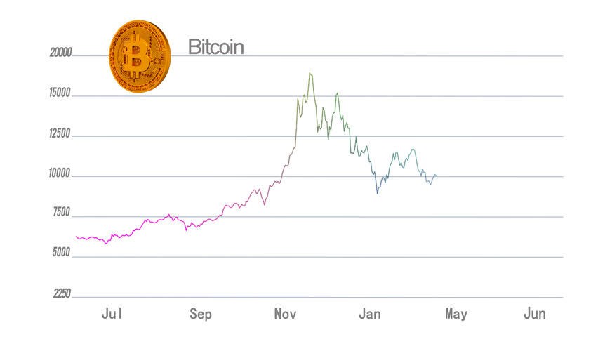 real time cryptocurrency chart