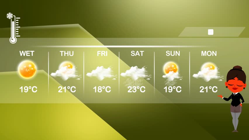 Weather in vector animation | Shutterstock HD Video #1015522312