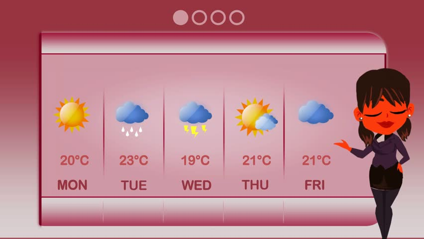 Weather in vector animation | Shutterstock HD Video #1015522378