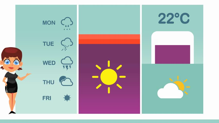 Weather forecast in vector animation | Shutterstock HD Video #1015662874