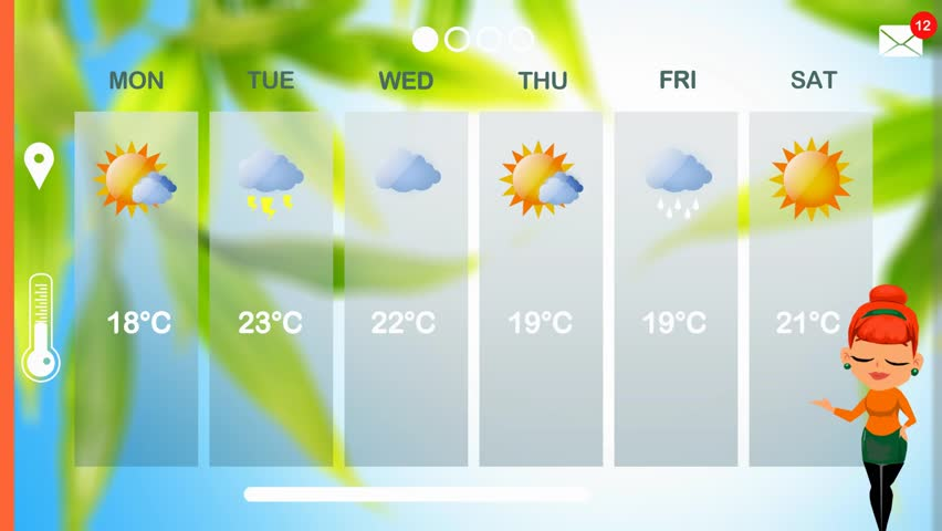 Weather forecast in vector animation | Shutterstock HD Video #1015783675