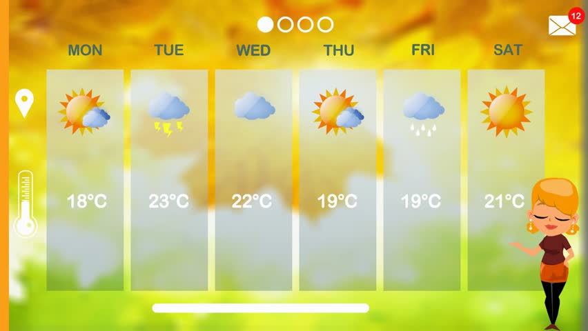 Weather forecast in vector animation | Shutterstock HD Video #1015783681