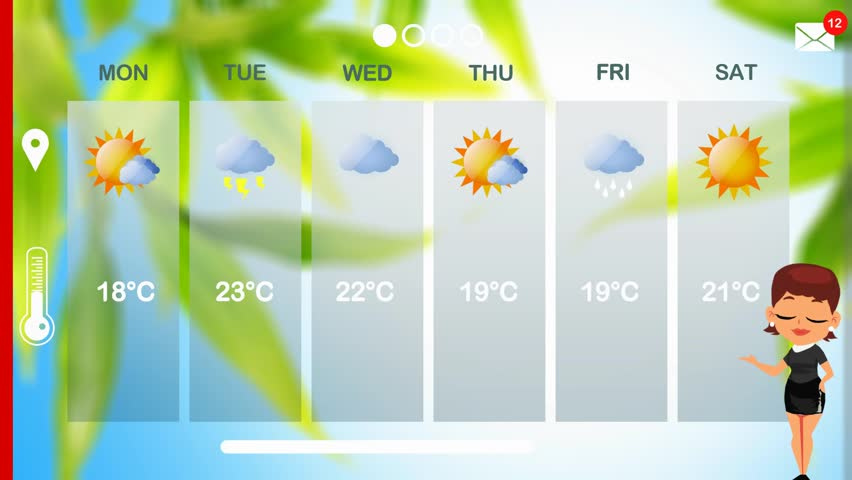 Weather forecast in vector animation | Shutterstock HD Video #1015783684