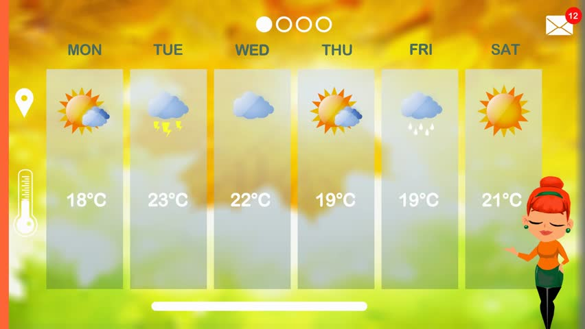 Weather forecast in vector animation | Shutterstock HD Video #1015783690