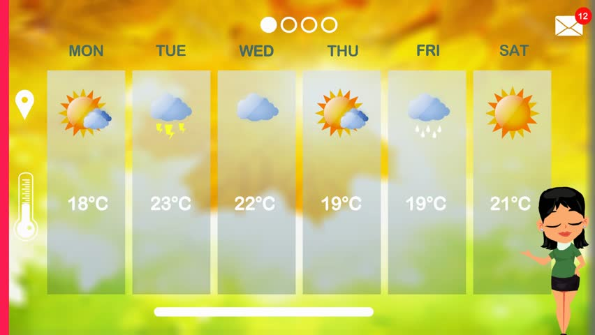 Weather forecast in vector animation | Shutterstock HD Video #1015783693
