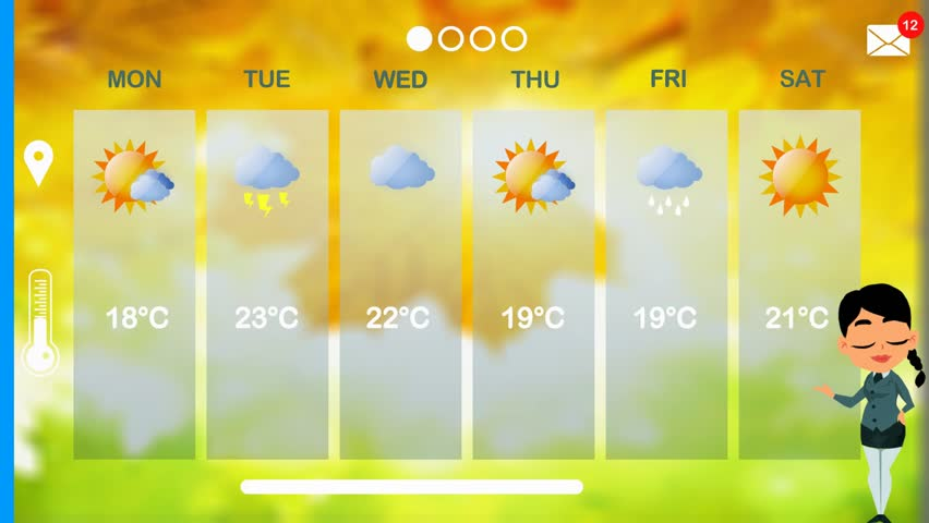 Weather forecast in vector animation | Shutterstock HD Video #1015783699
