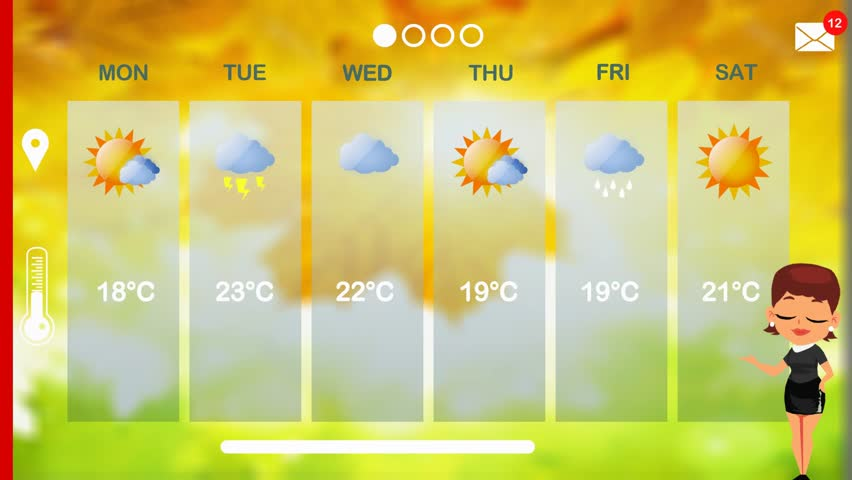Weather forecast in vector animation | Shutterstock HD Video #1015783702