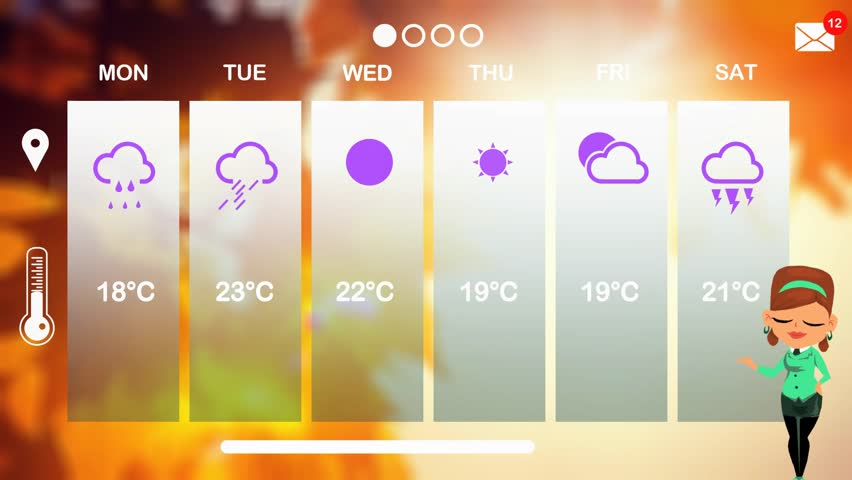 Weather forecast in vector animation | Shutterstock HD Video #1015783720