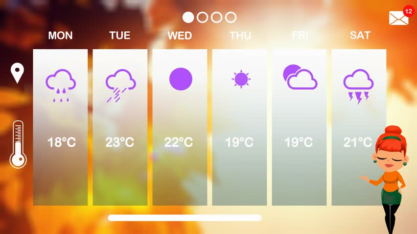 Weather forecast in vector animation | Shutterstock HD Video #1015783726