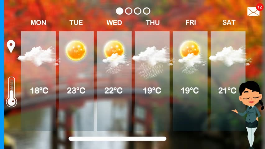 Weather forecast in vector animation | Shutterstock HD Video #1015783747