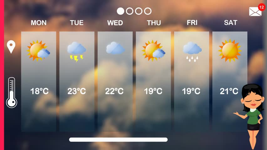 Weather forecast in vector animation | Shutterstock HD Video #1015783927