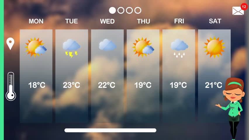 Weather forecast in vector animation | Shutterstock HD Video #1015783933