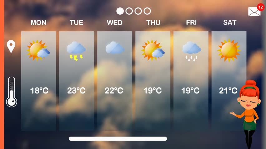 Weather forecast in vector animation | Shutterstock HD Video #1015783942