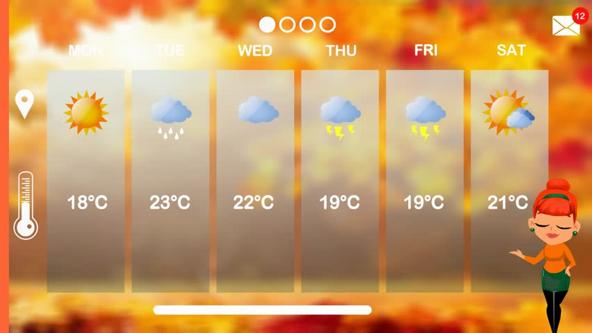 Weather forecast in vector animation | Shutterstock HD Video #1015783960