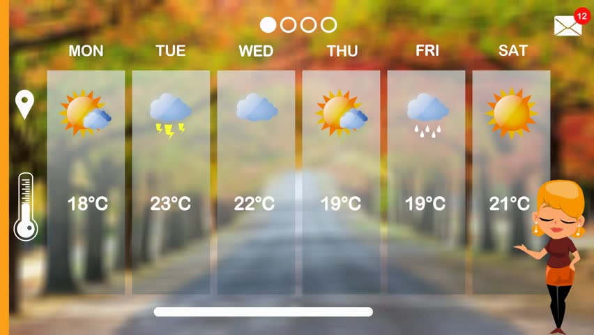 Weather forecast in vector animation | Shutterstock HD Video #1015783963