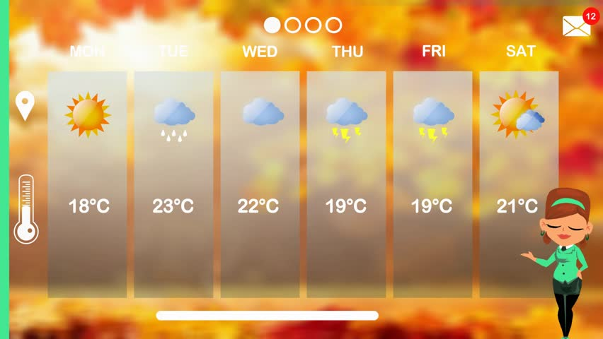 Weather forecast in vector animation | Shutterstock HD Video #1015783975