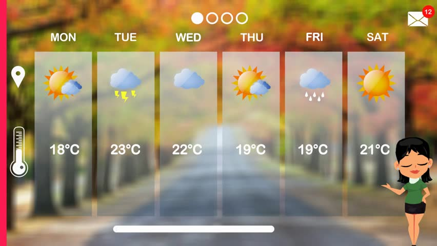 Weather forecast in vector animation | Shutterstock HD Video #1015783978