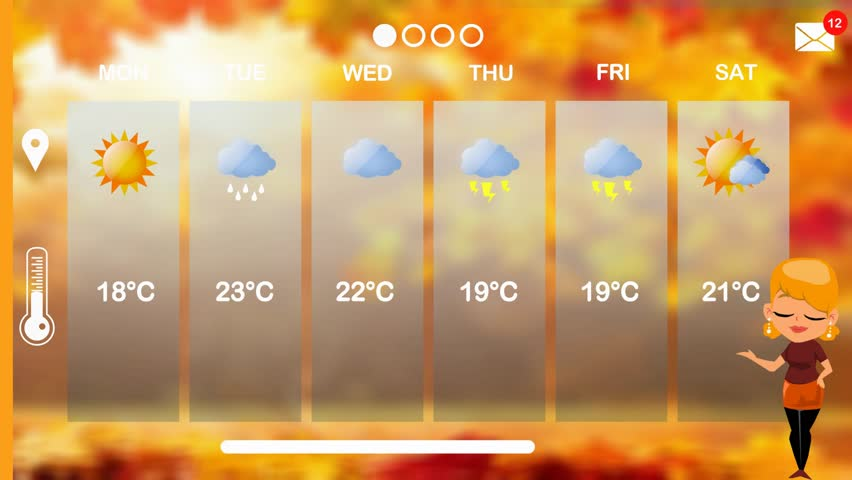 Weather forecast in vector animation | Shutterstock HD Video #1015783984