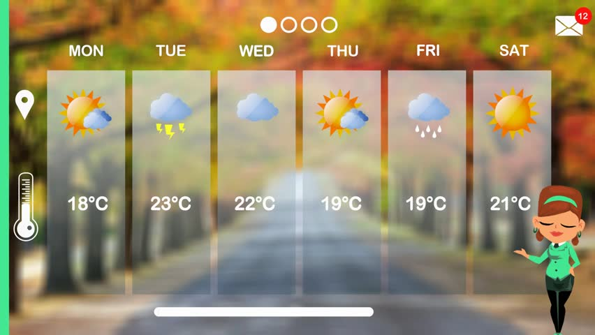 Weather forecast in vector animation | Shutterstock HD Video #1015783999