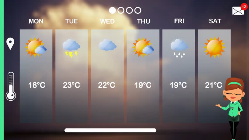 Weather forecast in vector animation | Shutterstock HD Video #1015784017