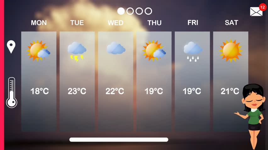 Weather forecast in vector animation | Shutterstock HD Video #1015784020