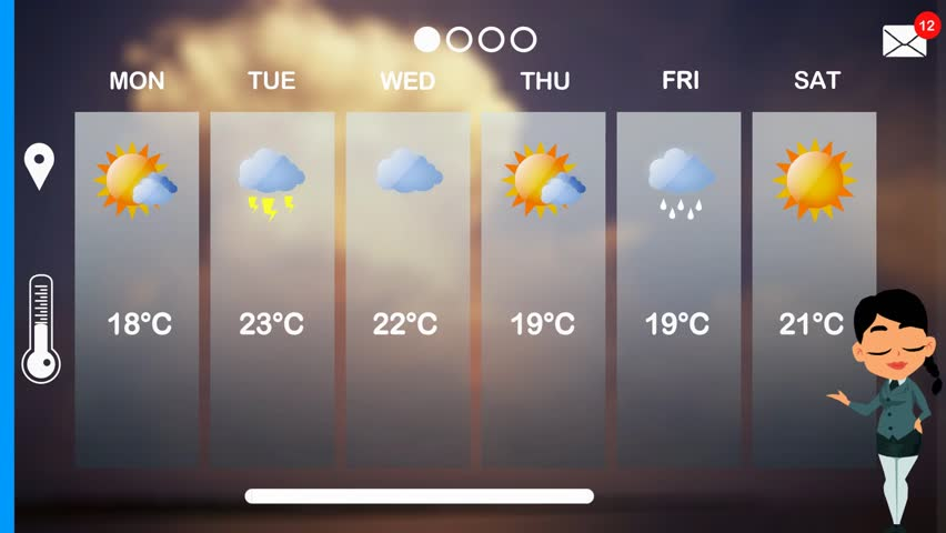 Weather forecast in vector animation | Shutterstock HD Video #1015784023