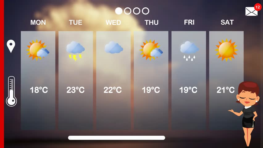 Weather forecast in vector animation | Shutterstock HD Video #1015784029