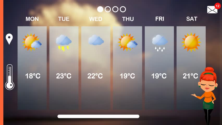 Weather forecast in vector animation | Shutterstock HD Video #1015784032